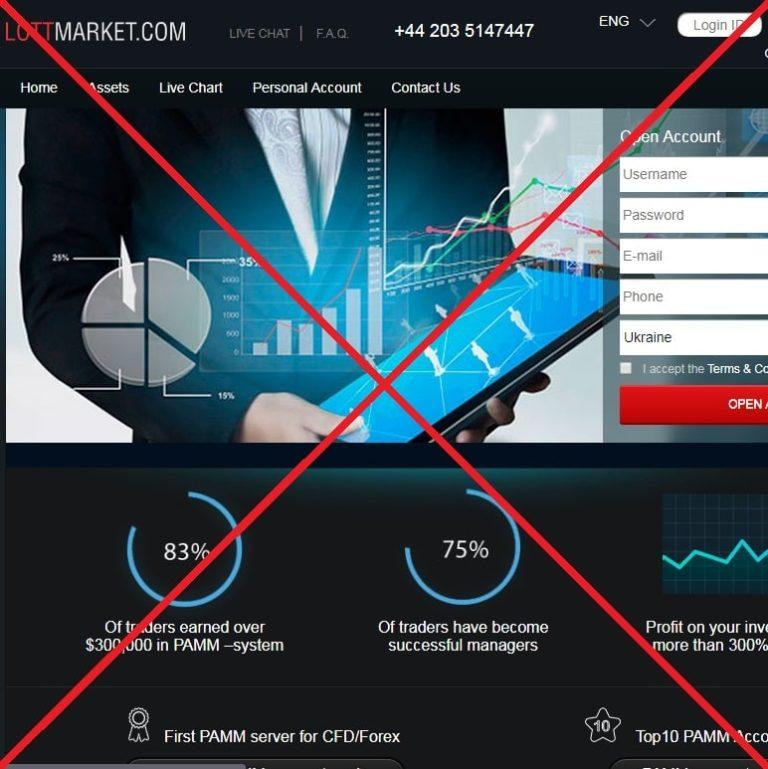 Lottmarket — отзывы о бирже для торговли бинарными опционами