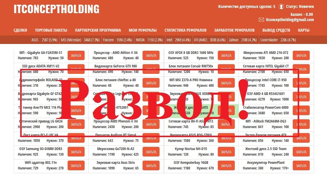 Доход на продаже запчастей по методу Андрея Новикова всего за 100 рублей. Отзывы о http://blog-novikov.ru