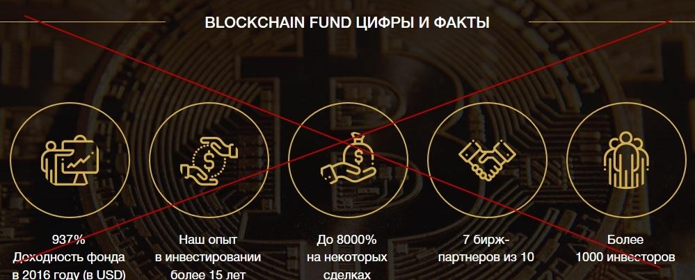 BLOCKCHAIN FUND – инвестиции в блокчейн-технологии и криптовалюты. Отзывы