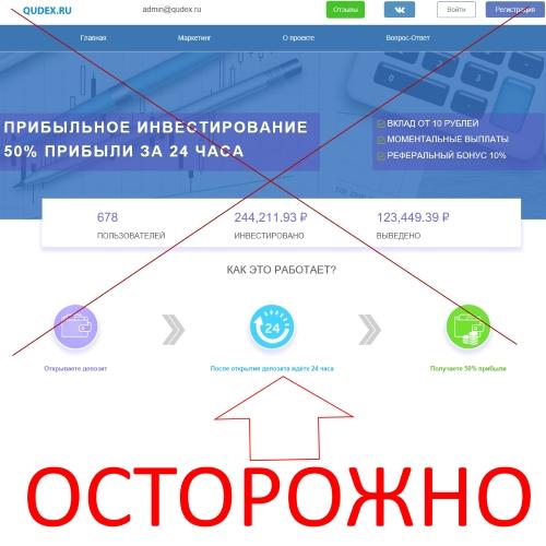 Qudex – отзывы о плащадке по инвестициям