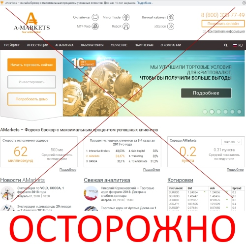 A-Markets – отзывы об онлайн-брокере