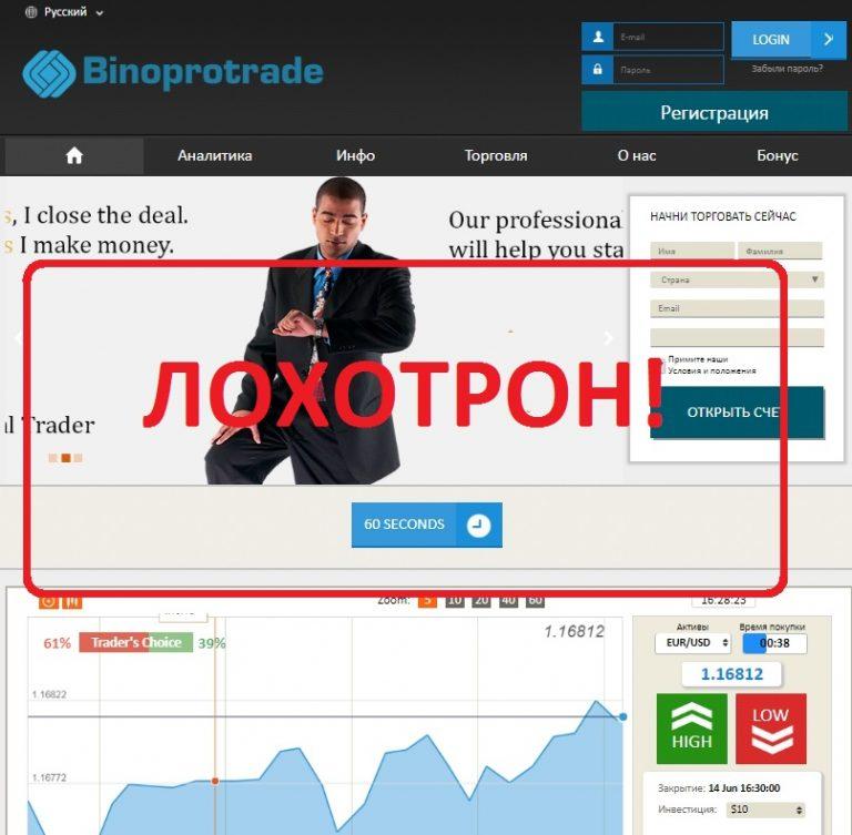 Отзывы о трейдинговой компании BinoProTrade