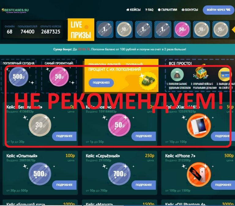 Лучшие кейсы рунета от BESTCASES.SU — отзывы