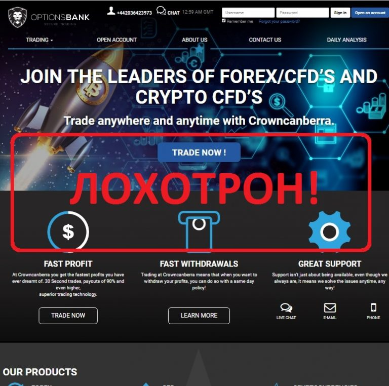 Торговля на Форексе с брокером бинарных опционов Options Bank — отзывы