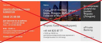 Форекс банк отзывы индикаторы форекс не перерисовывается