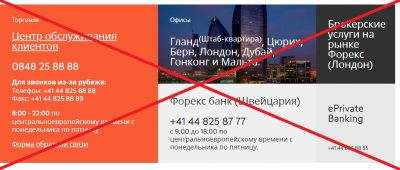 Форекс-брокер Swissquote Bank - отзывы о банке