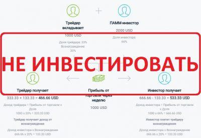 Forex4you - лохотрон инструкция по работе на рынке форекс
