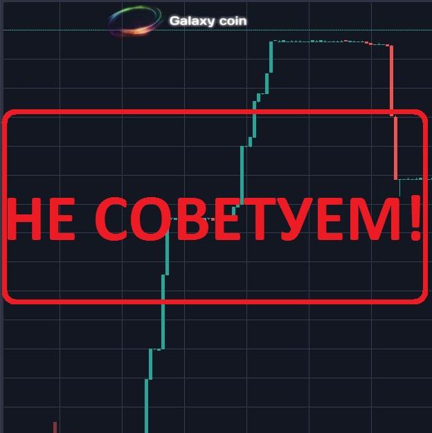 Компания Galaxy Coin — отзывы о хайп-проекте