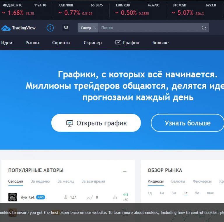 TradingView.com — отзывы о проекте