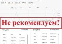 Bitflip.cc – отзывы о бирже криптовалют