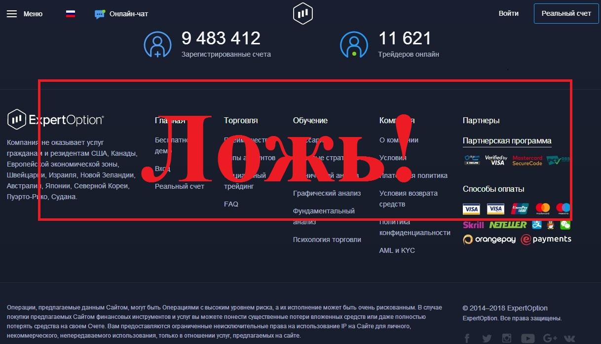 Expertoption.com – отзывы о брокере