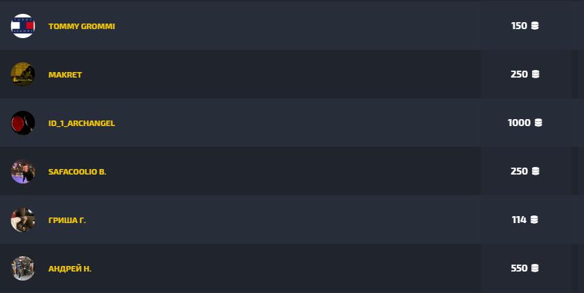 сервис мгновенных игр stepx100 выигрыши