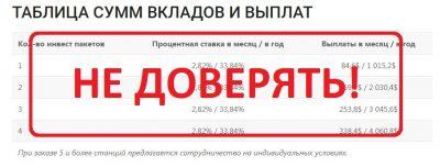 Инвестиции в проект ElectroUkraine - отзывы