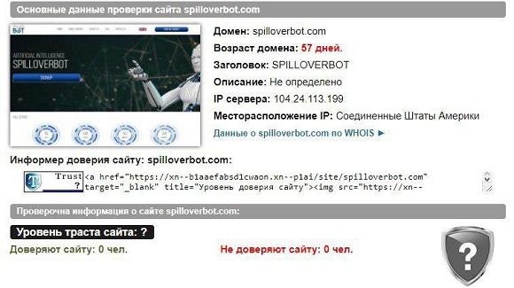 Spilloverbot.com - отзывы. Искусственный интеллект в действии