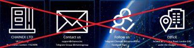 Chainex.biz - отзывы и обзор пирамиды Chainex