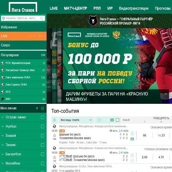 Лига Ставок — отзывы и обзор букмекерской конторы ligastavok.ru
