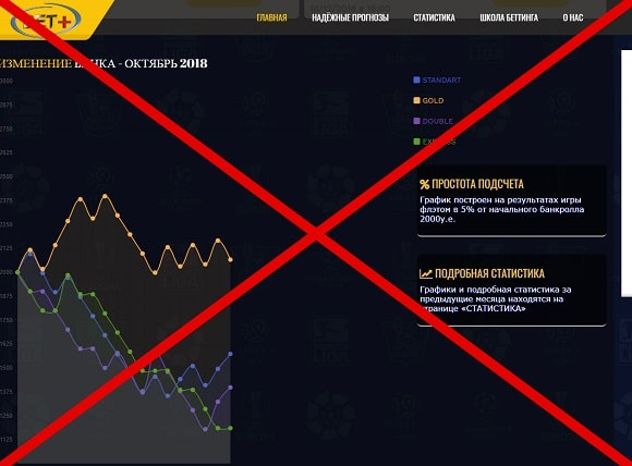 Betplus.pro - надежные прогнозы от профессионалов Bet +