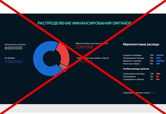 DMtrade - отзывы и обзор dm-trade.biz