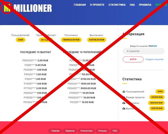 Milliioner.ru: отзывы и обзор сайта Milliioner