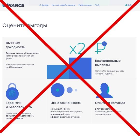 Winance - отзывы и обзор winance.eu