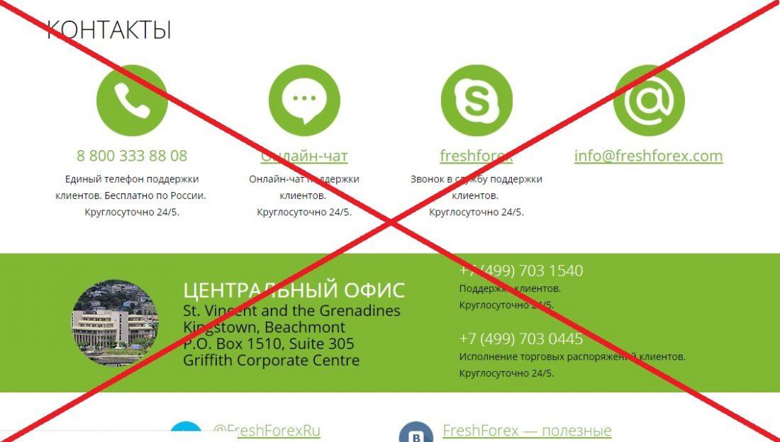 FreshForex - отзывы и обзор freshforex.org