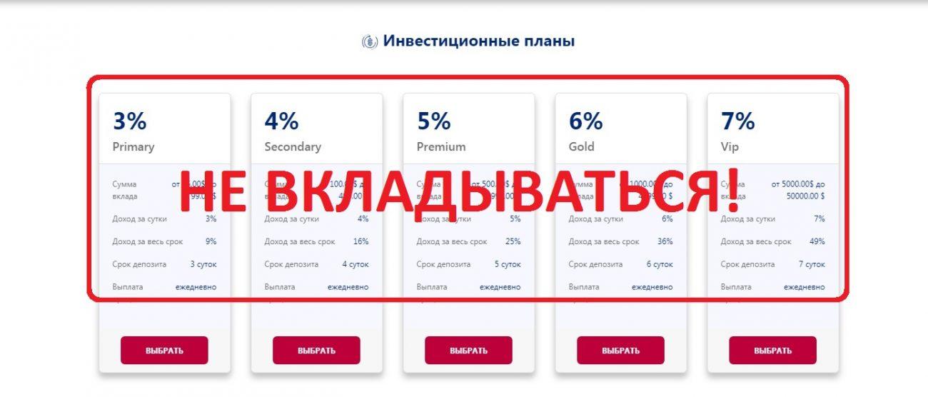 Global Invest Company - отзывы о мошенниках globalinvestcompany.ru