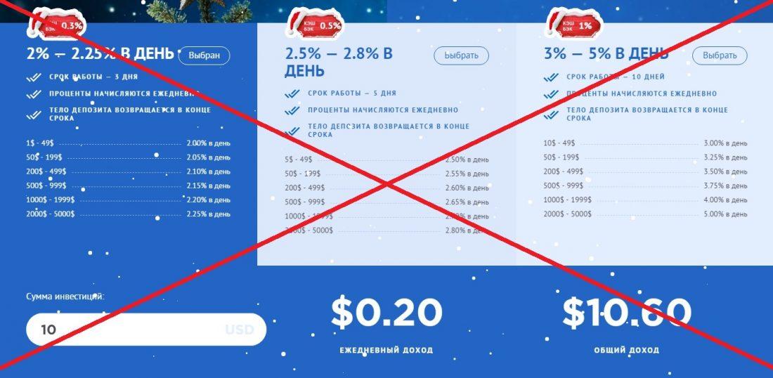 iLaba.cc - инвестиции в алкогольную отрасль с iLaba