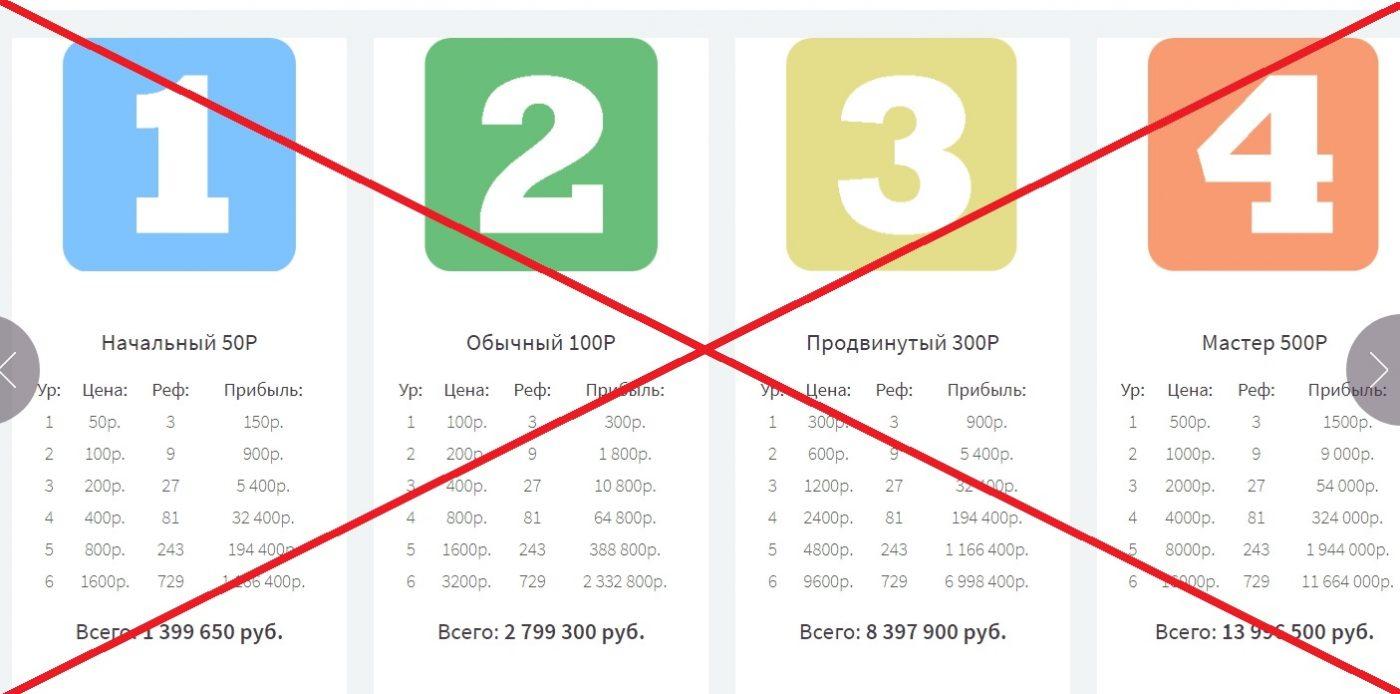 Обзор и отзыв об Богатый родственник - проект rich-relative.ru