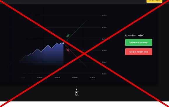 Финансовый консалтинг от Binomo.com