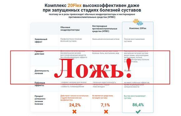 20Flex для суставов во Владимире
