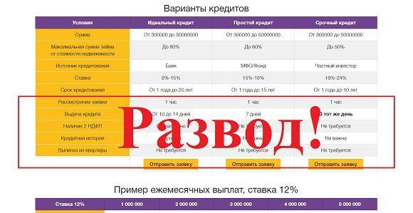 Кредит от Форбикс – реальные отзывы о forbiks.ru