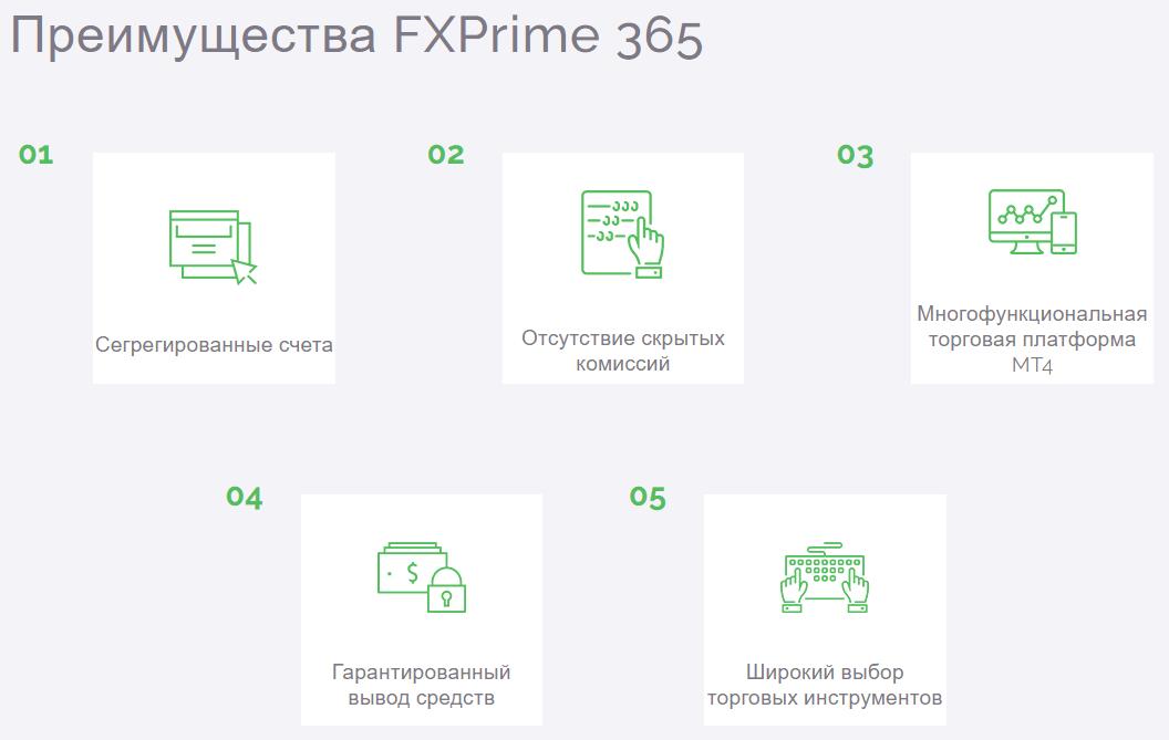 FXPrime365 - отзывы и обзор fxprime365.com
