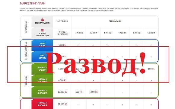 Primers.pw - отзывы и обзор
