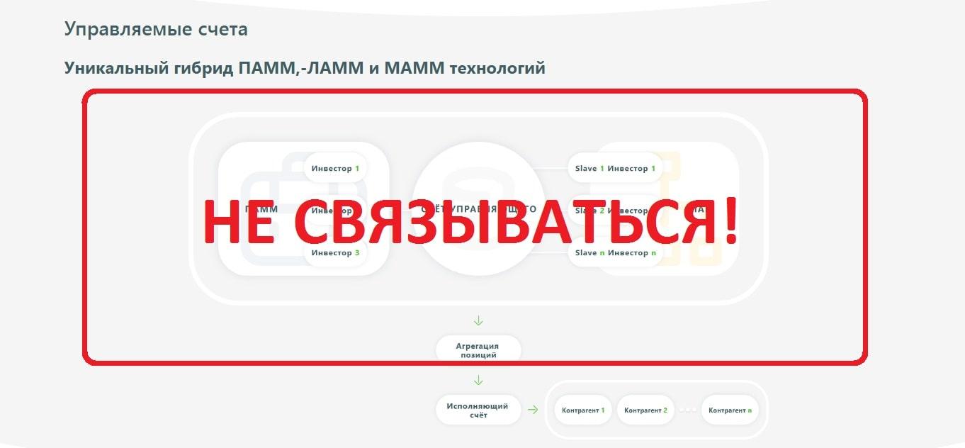 Реальные отзывы о Amelok - брокер amelok.com