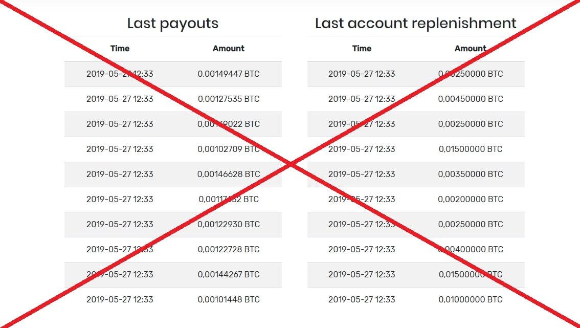 Реальные отзывы о BTCgain.net - способ заработать BTC