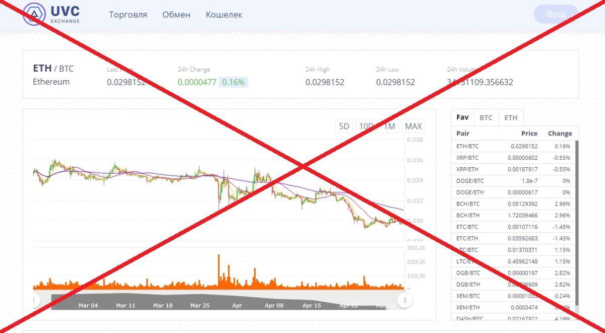 UVC Exchange - реальные отзывы