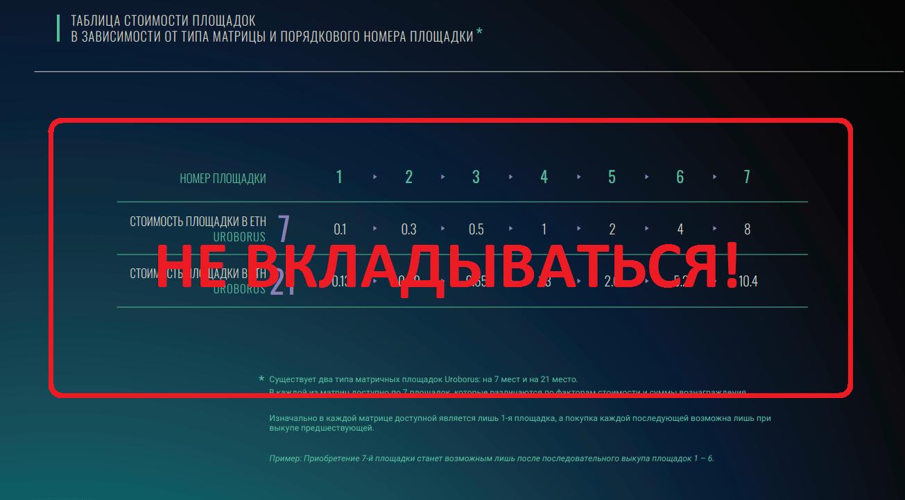 Отзывы о Uroborus - матричный маркетинг