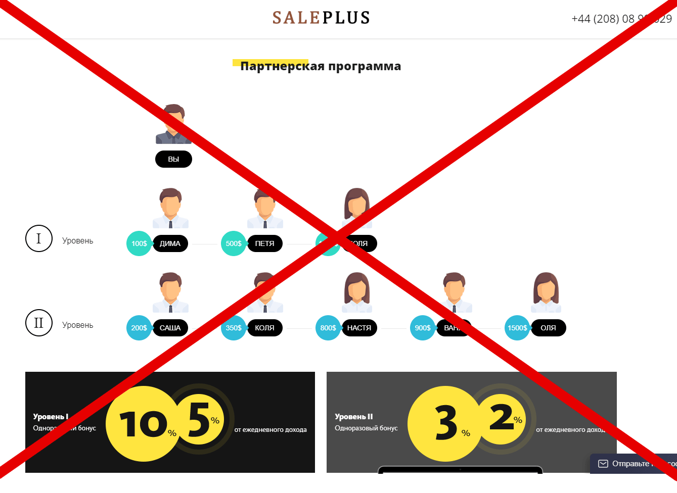 Отзывы о SalePlus - легальные инвестиции