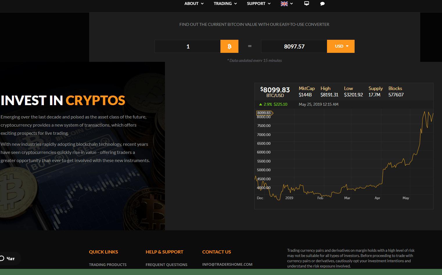 TradersHome – обзор и отзывы о tradershome.com