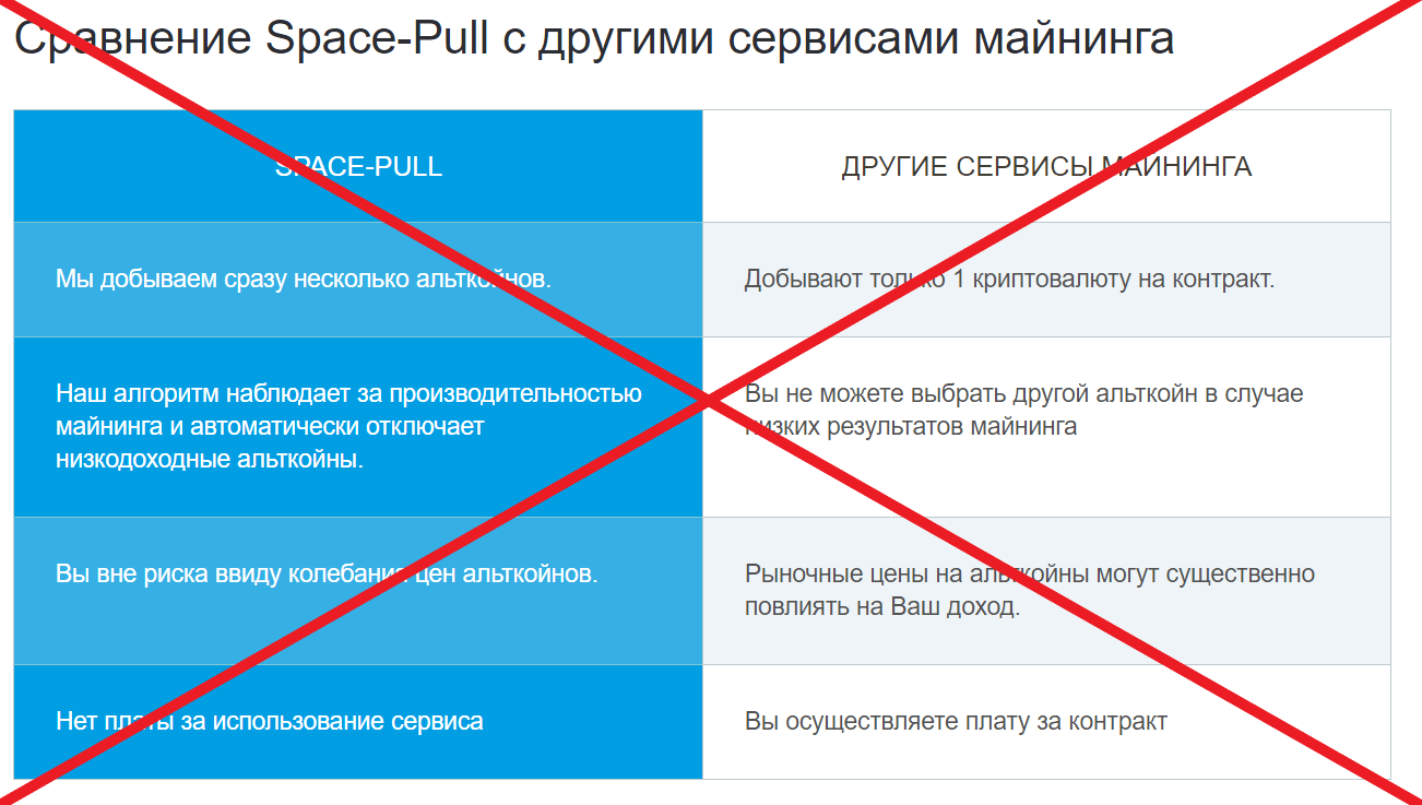 Space-Pull обзор