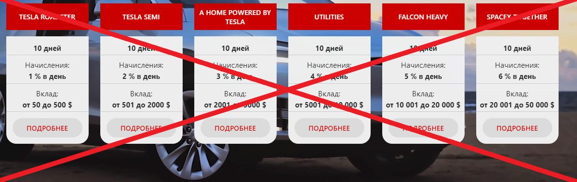 Tesla.ws вклады