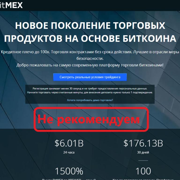 Биржа BitMex — реальные отзывы