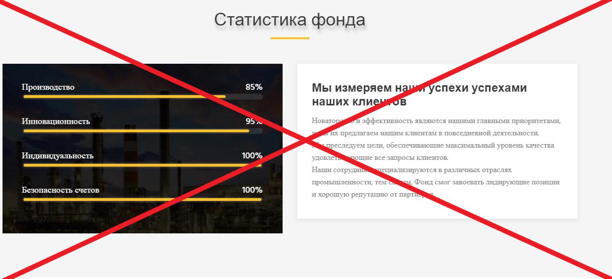 Фонд РОСРЕСУРС отзывы