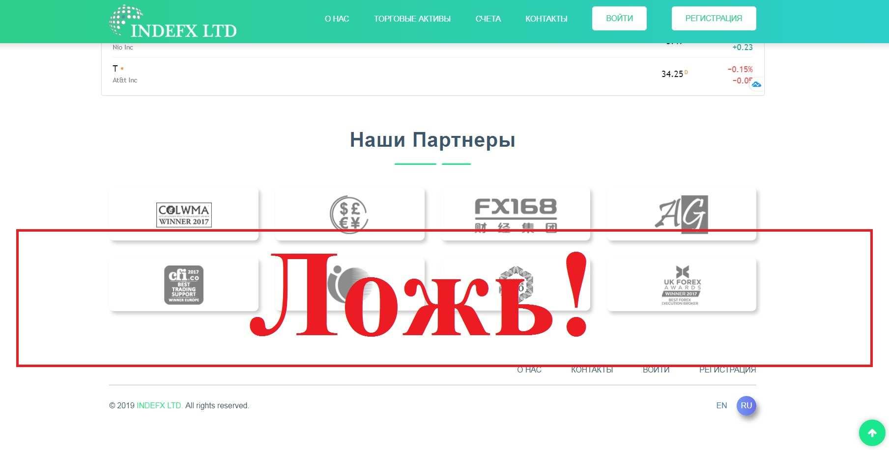 IndeFx LTD – отзывы о брокере indefx.com