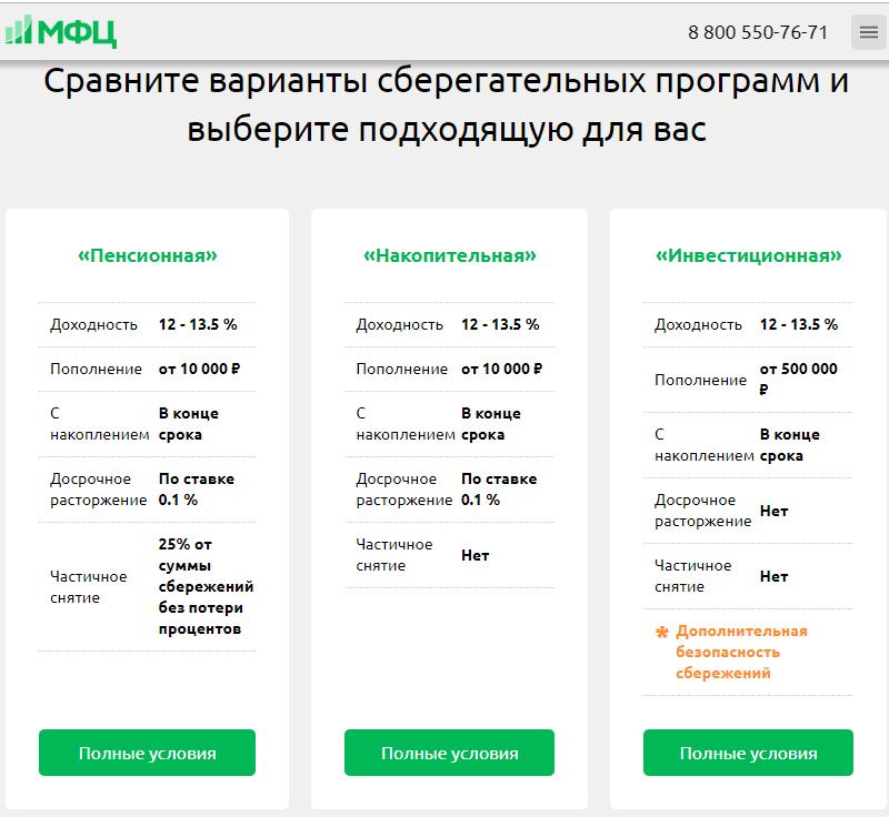 КПК «Московский Финансовый Центр» - тарифы