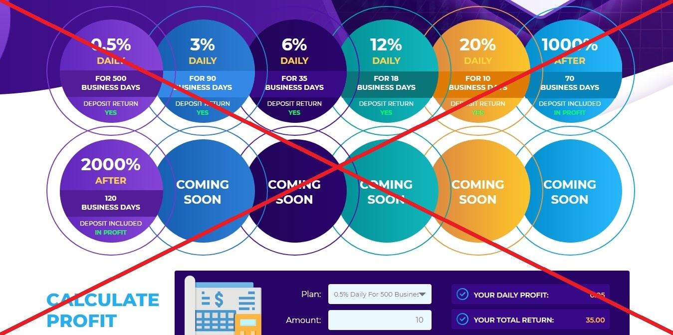 Passive Revenue Share - обзор и отзывы о проекте