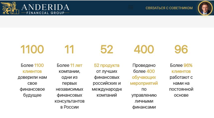 Достижения компании Anderida Financial Group