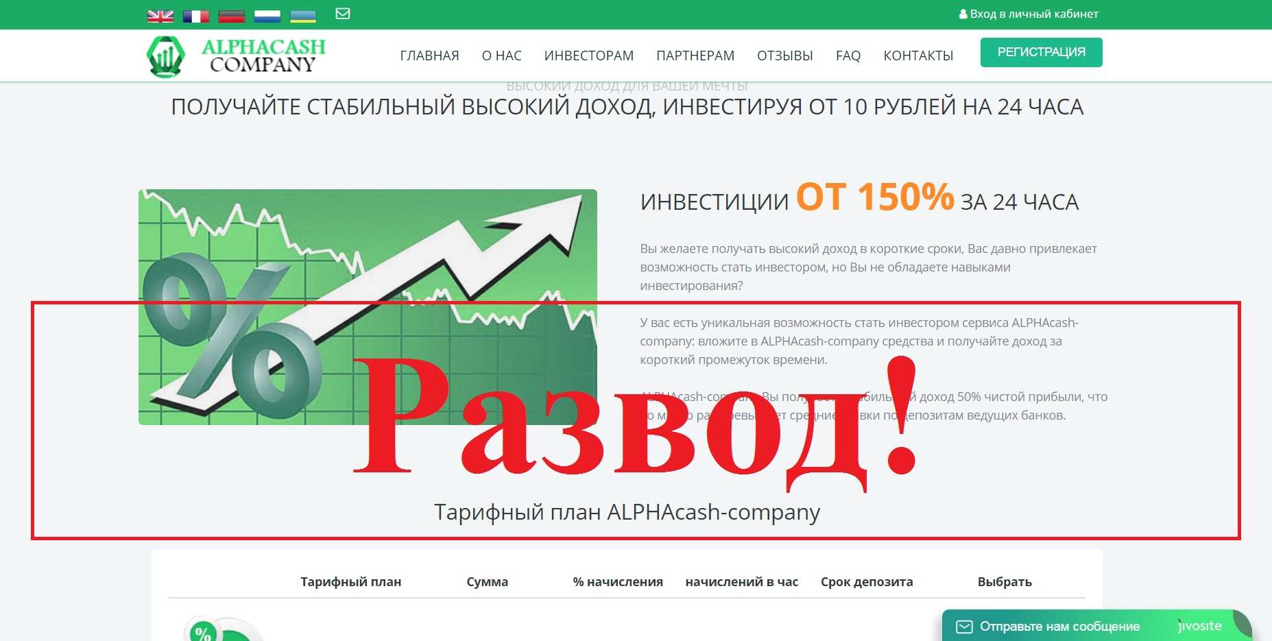 Alfacash Company – отзывы об инвестициях в PAMM