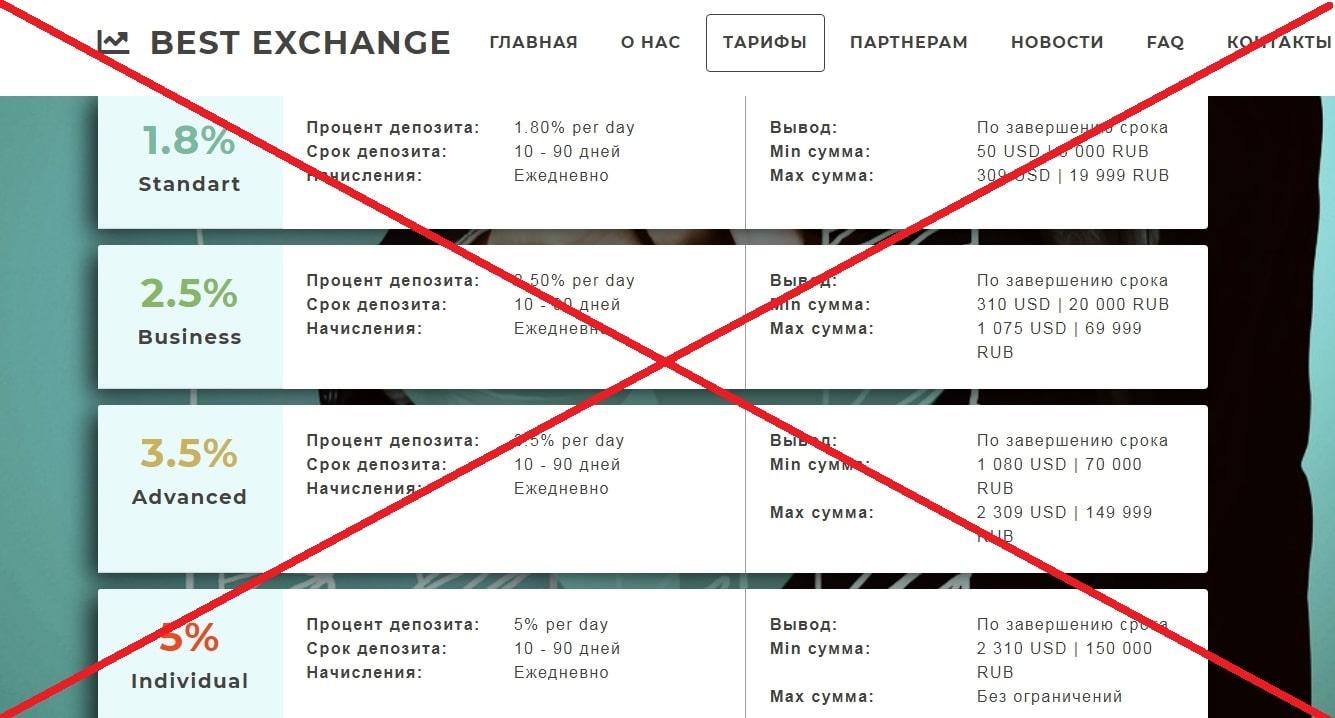 Best Exchange - отзывы. Финансовые решения