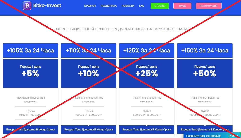 Bitko Invest - честные отзывы о bitko-invest.ru